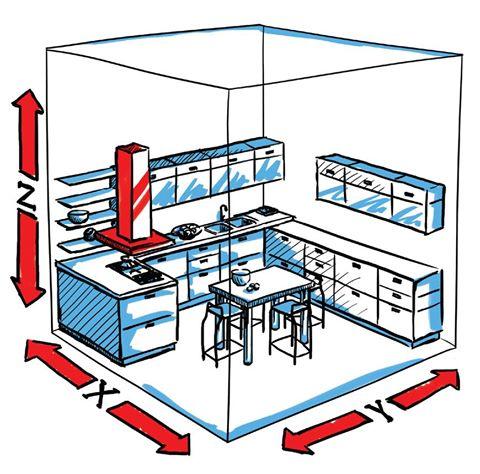 Как рассчитать мощность вытяжки на кухне