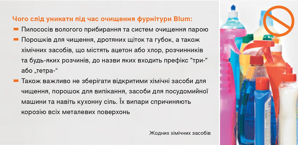 Как ухаживать за фурнитурой Blum