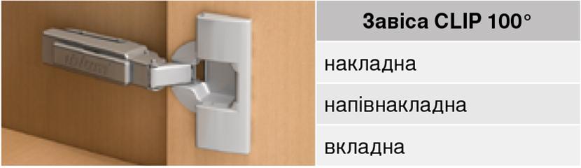 Кухня Блюм Киев