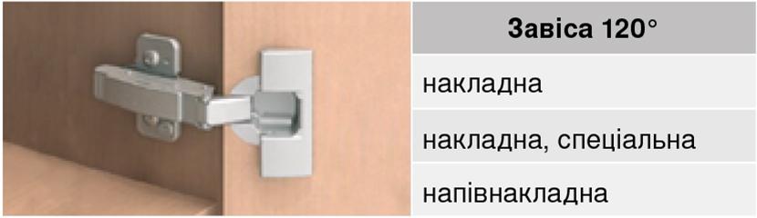 Кухня Блюм Житомирская