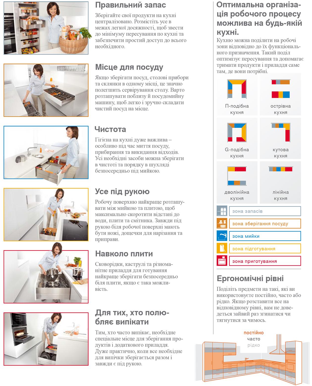 Организация рабочей зоны кухни от Blum