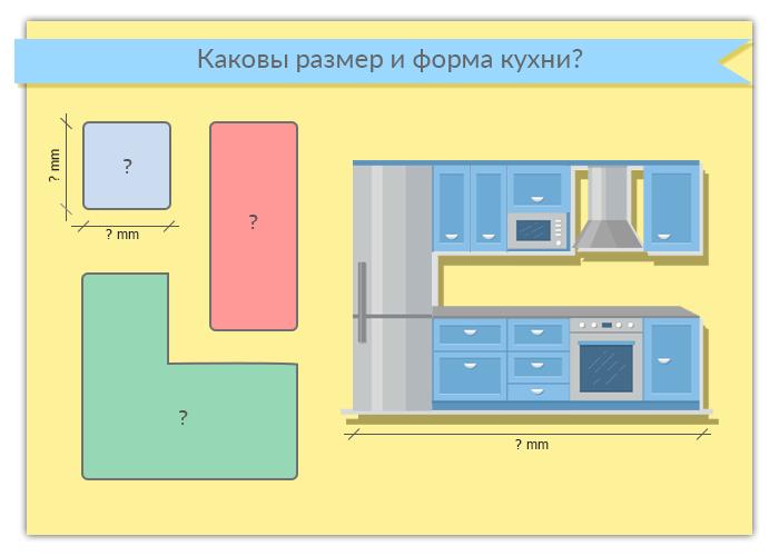 Каковы размеры и форма кухни?